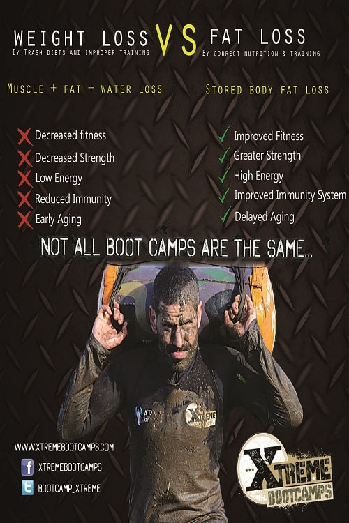 training Archives - Xtreme Boot Camps